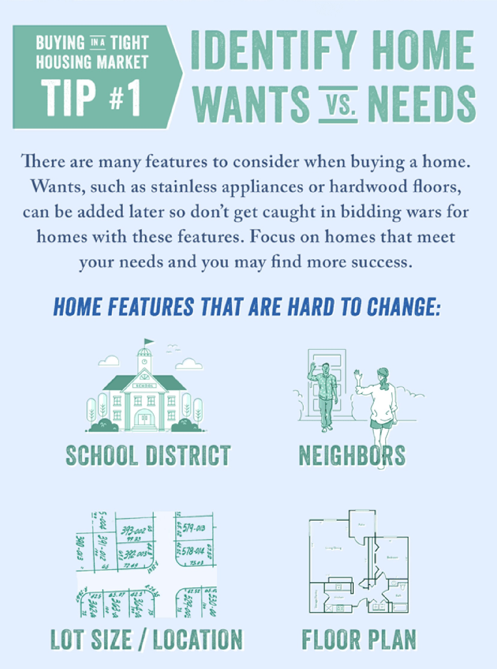 Buyer Tips in Tight Market #1 | RH2L on home inspections, debt management tips, home design tips, home statistics, home cleaning tips, home sellers guide, selling tips, price your home, house hunting tips, owning your home, selling your home, savings tips, how to create a good home ad, home depot patio paver stones, home renting tips, insurance tips, home organizing tips, home management tips, home showing tips, house flipping tips, home selling tips, home inspection tips, home remodeling tips, home tiny house, cool products for your home, home care tips, identity theft tips, personal finance tips, tips & articles,
